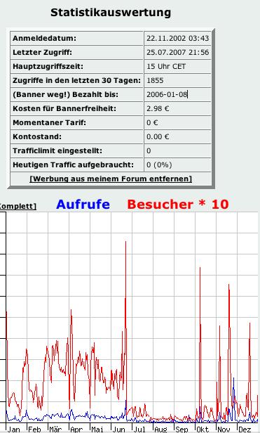 forumstatistik.png