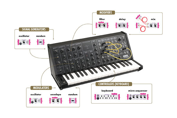 synth_kit_diagram-ms20