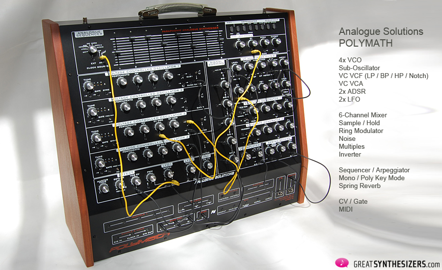 Analogue-Solutions-PolyMath27