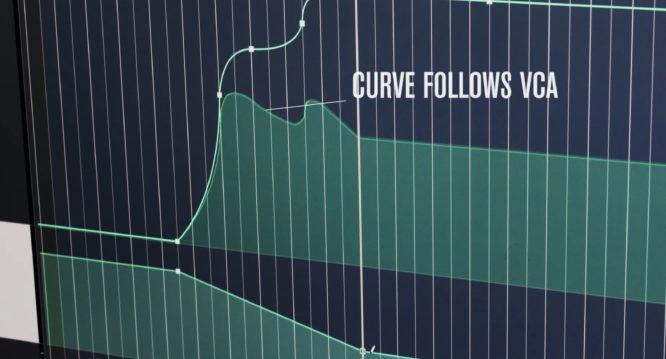 Cubase 9.5 Automation - Curves!