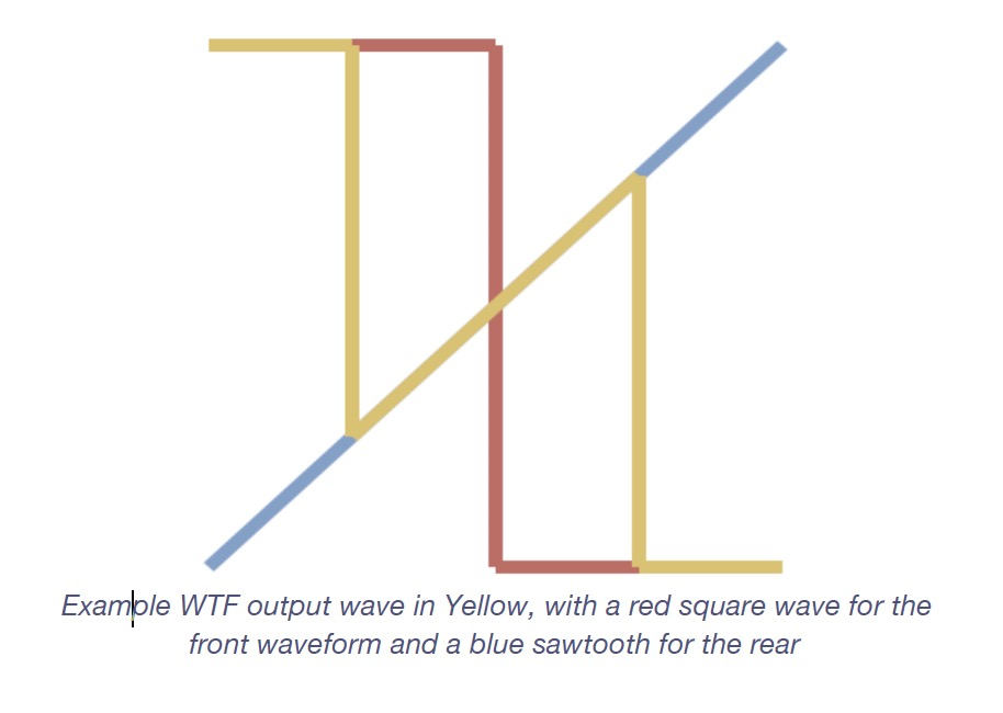 wtf oscillator scheme
