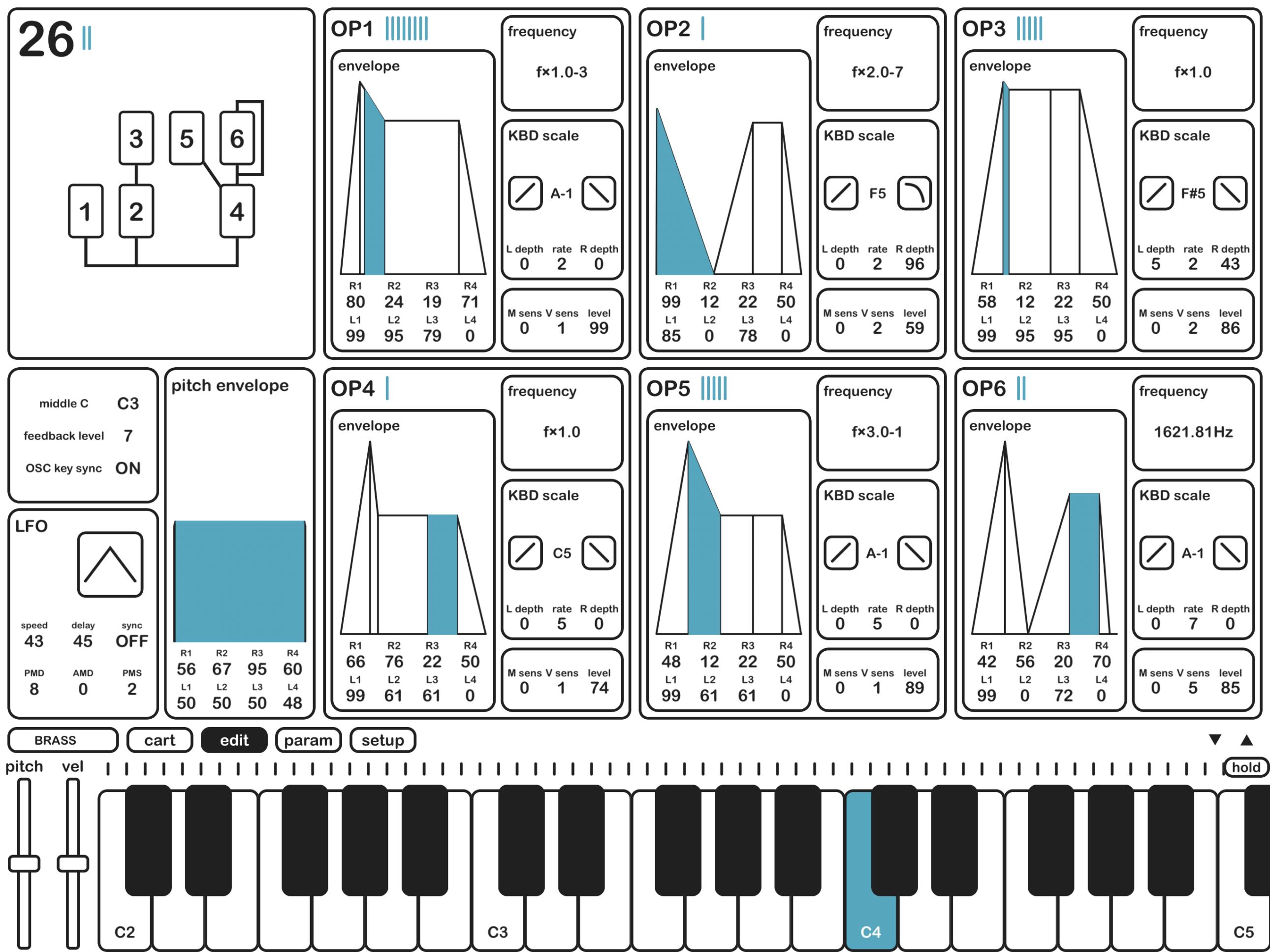 KQ Dixie DX7 iOS App FM Synth