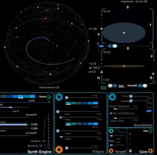 sonic-lab saturn 7s