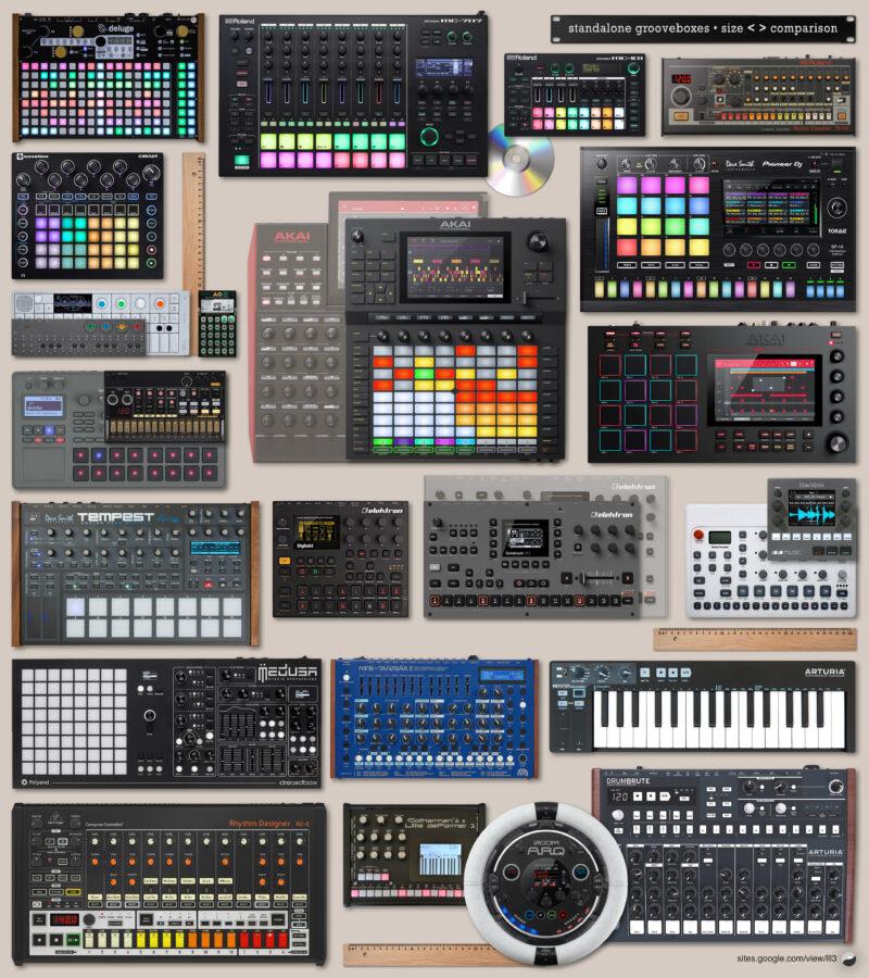 Größen von Grooveboxen und Synths mit Sequencer