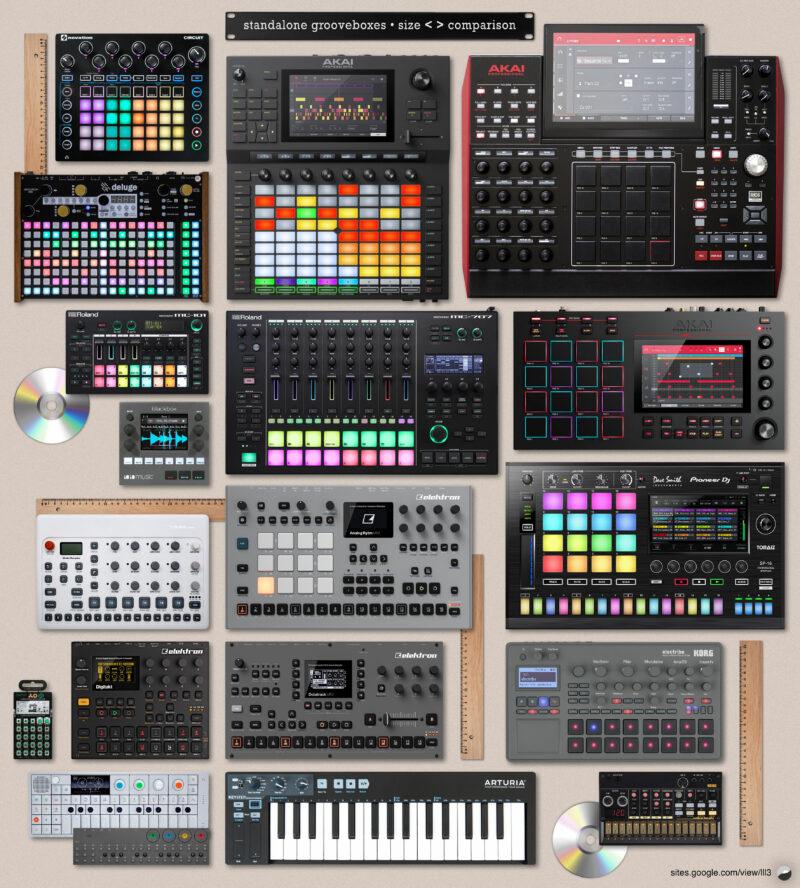 Größenvergleich zu anderen Grooveboxen