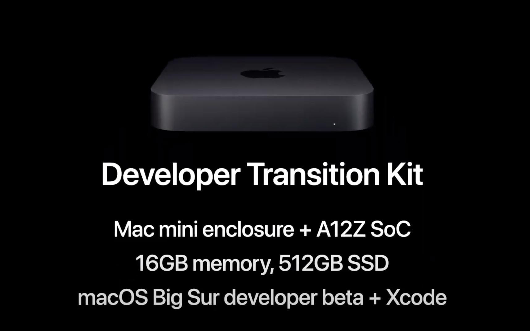Apple ARM Mac Mini