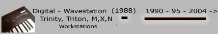 Korg Workstations Wavestation m1 trinity triton