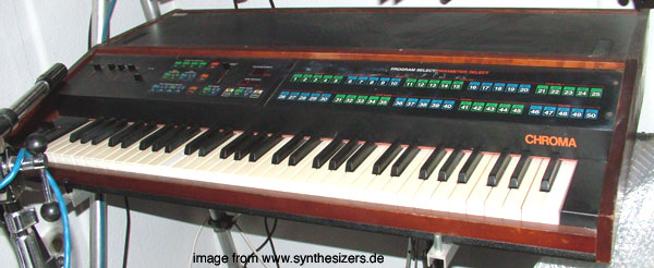 Rhodes Chroma synthesizer