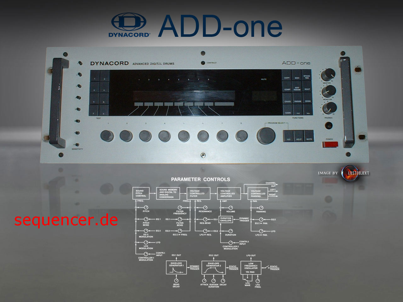 Dynacord AddOne Block Diagramm Dynacord AddOne block diagram synthesizer