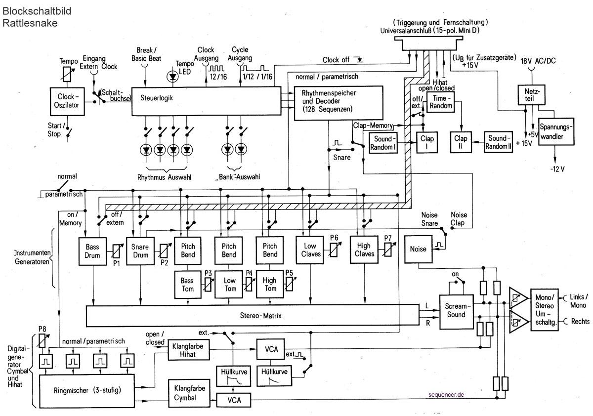BME Rattlesnake Blockschaltbild Schematic BME Rattlesnake synthesizer