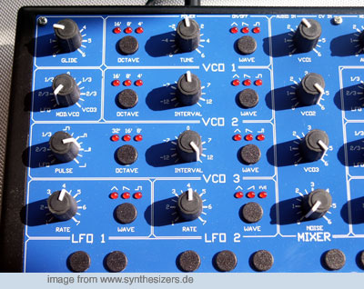 mfb synth 2 vco sektion