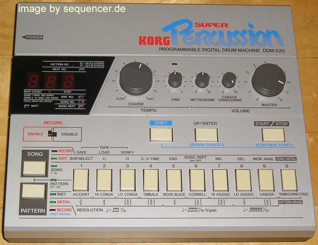 Korg DDM110, DDM220 synthesizer