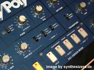 Korg MonoPoly Synthesizer