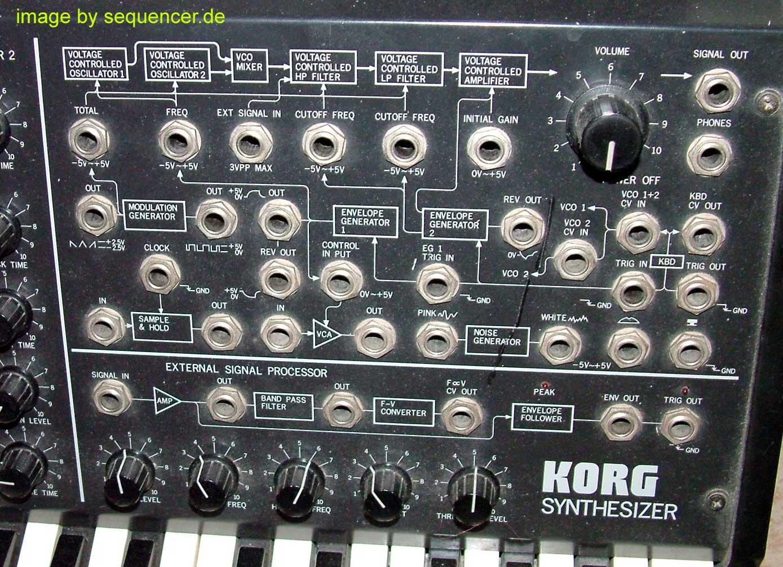 Korg MS10 Analog Synthesizer