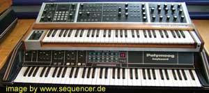 Moog PolymoogKeyboard synthesizer