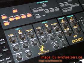 Roland VSYNTH - synthesizer structure