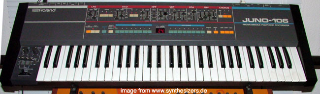 Roland Juno106 synthesizer