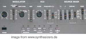 SH101 SH101 synthesizer