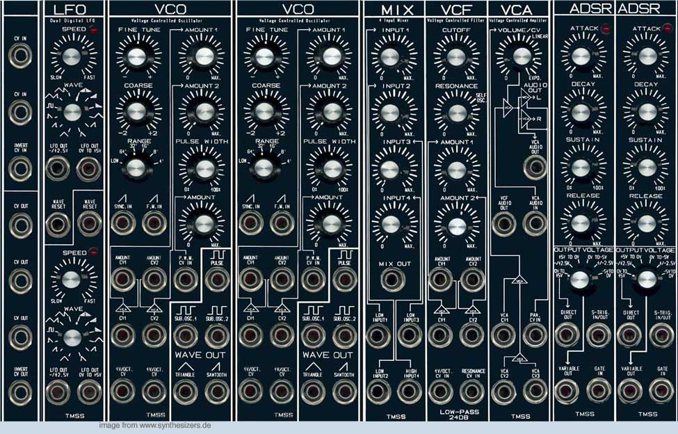 Theis Modular TMSS synthesizer