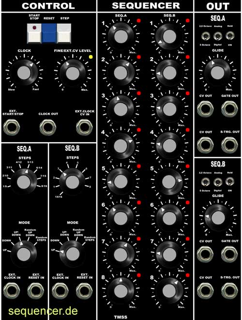 TMSS Sequencer - Theis Modular TMSS Sequencer - Theis Modular synthesizer