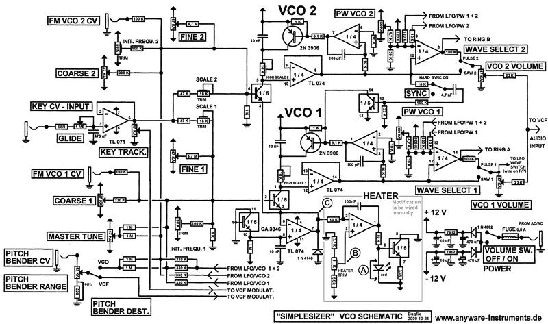 Simplesizer - Synthesizer Wiki