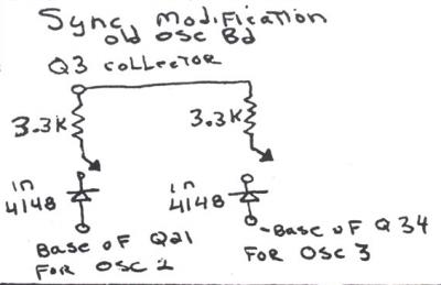 model-d_osc-sync-mod.png