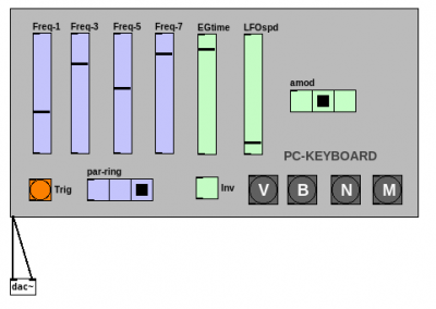Ringmod-Instrument.png