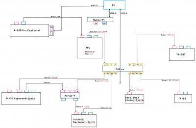 Hardware-Sequencer-large.jpg