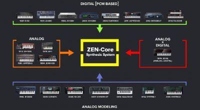 roland-zen-core-2.jpg