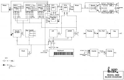 arp2600 block diagram.png