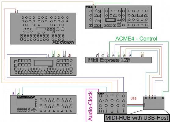 MIDI HUB.jpg